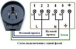 Подключение электроплиты в Аксае. Электромонтаж компанией Русский электрик